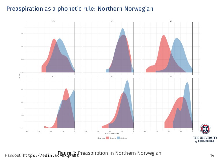 Preaspiration as a phonetic rule: Northern Norw...