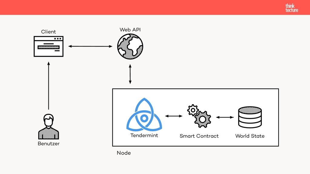 Benutzer Client Web API Node Tendermint Smart C...