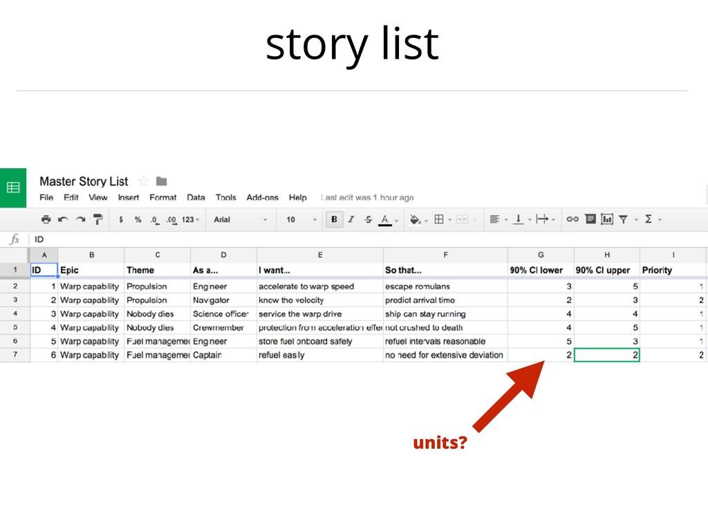 story list units?