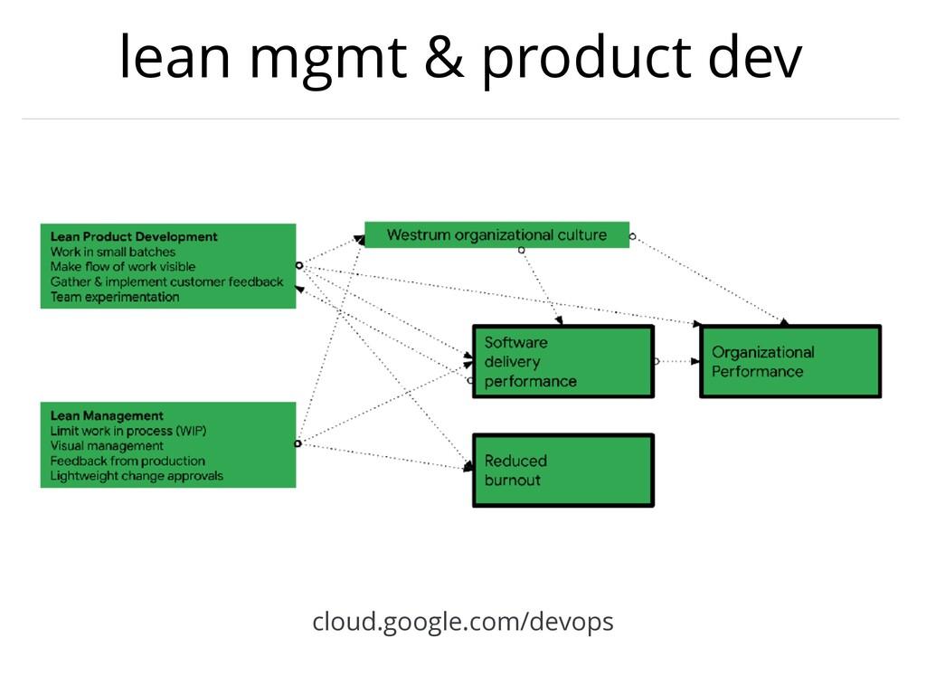 lean mgmt & product dev cloud.google.com/devops