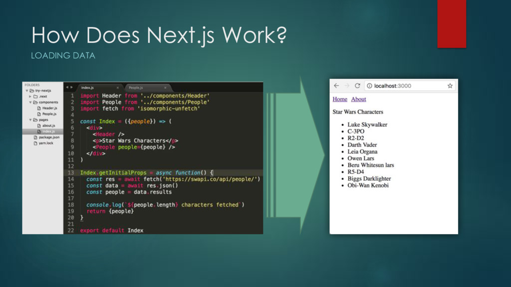 How Does Next.js Work? LOADING DATA