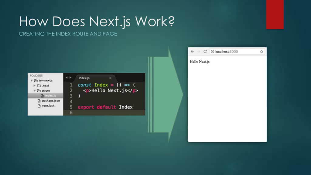 How Does Next.js Work? CREATING THE INDEX ROUTE...
