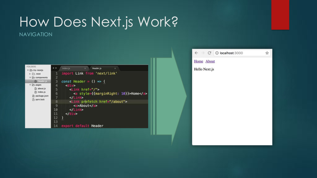 How Does Next.js Work? NAVIGATION