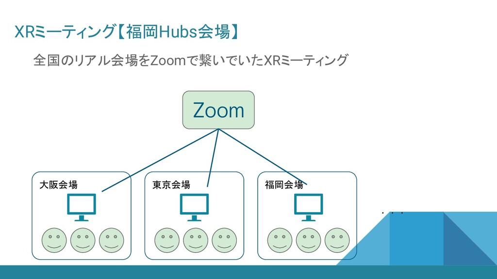 XRミーティング【福岡Hubs会場】 全国のリアル会場をZoomで繋いでいたXRミーティング ...