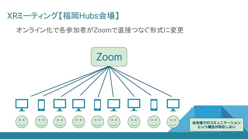 XRミーティング【福岡Hubs会場】 オンライン化で各参加者がZoomで直接つなぐ形式に変更 ...