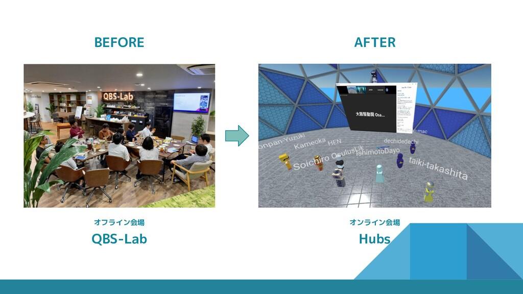 オフライン会場 QBS-Lab オンライン会場 Hubs BEFORE AFTER