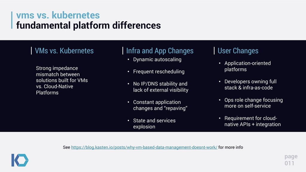 vms vs. kubernetes fundamental platform differe...