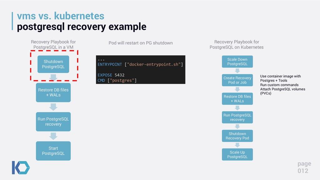 vms vs. kubernetes postgresql recovery example ...