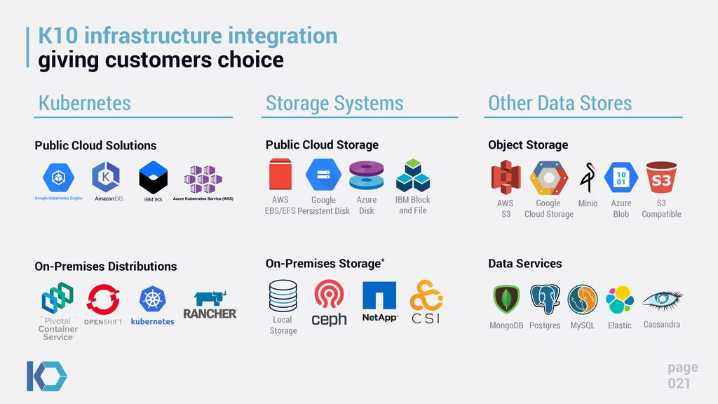K10 infrastructure integration giving customers...