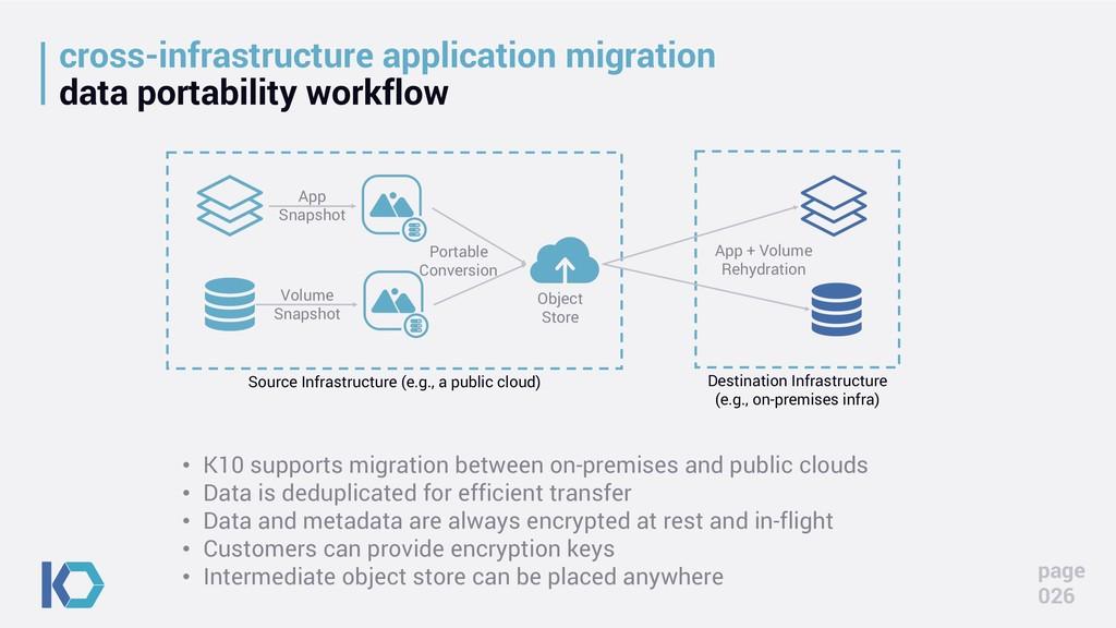 cross-infrastructure application migration data...