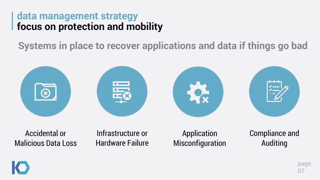 data management strategy focus on protection an...