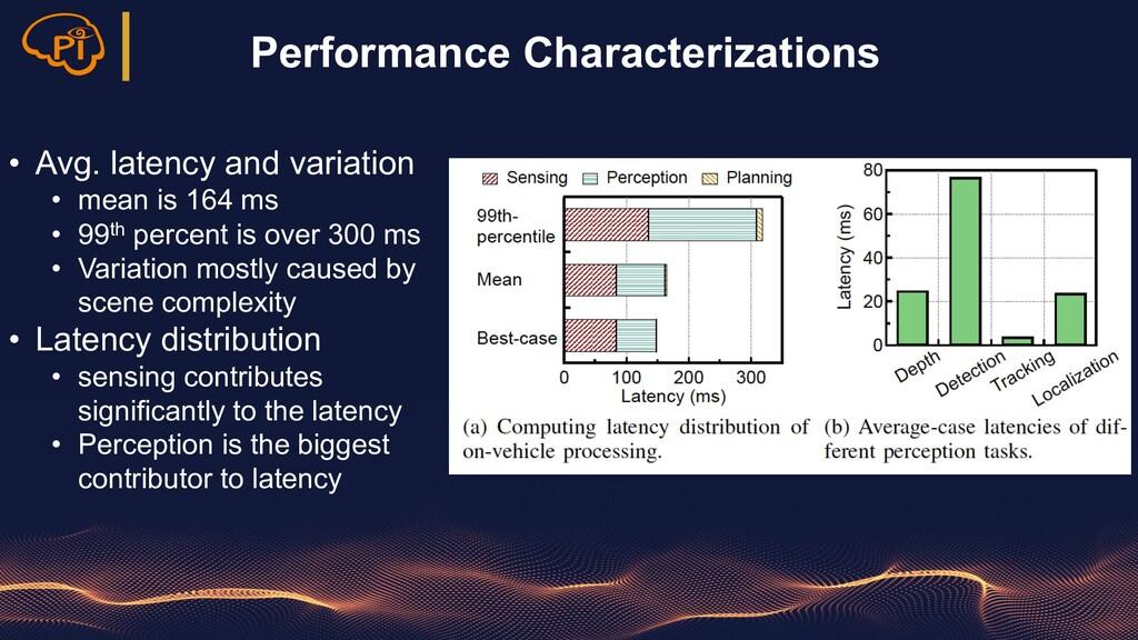Performance Characterizations • Avg. latency an...