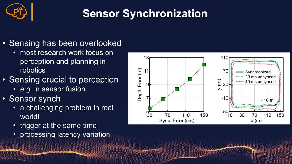 Sensor Synchronization • Sensing has been overl...