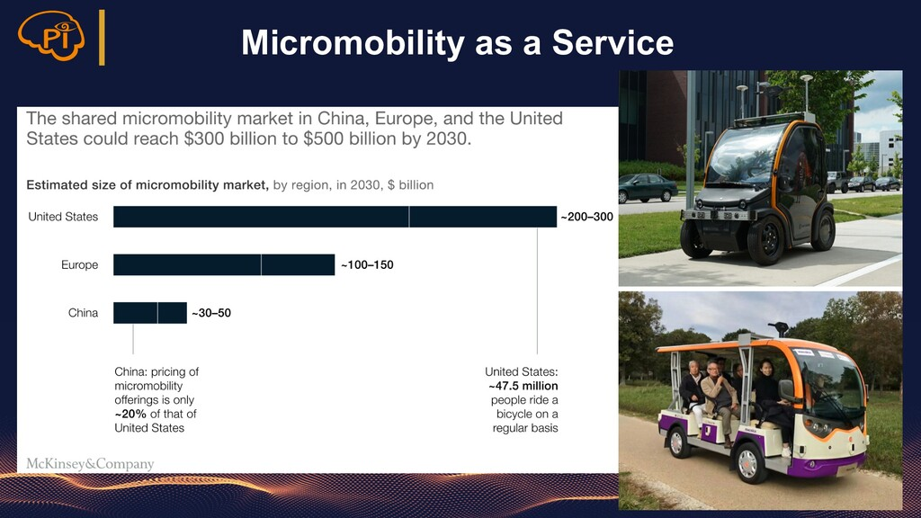 Micromobility as a Service
