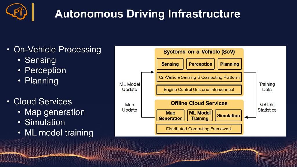 Autonomous Driving Infrastructure • On-Vehicle ...