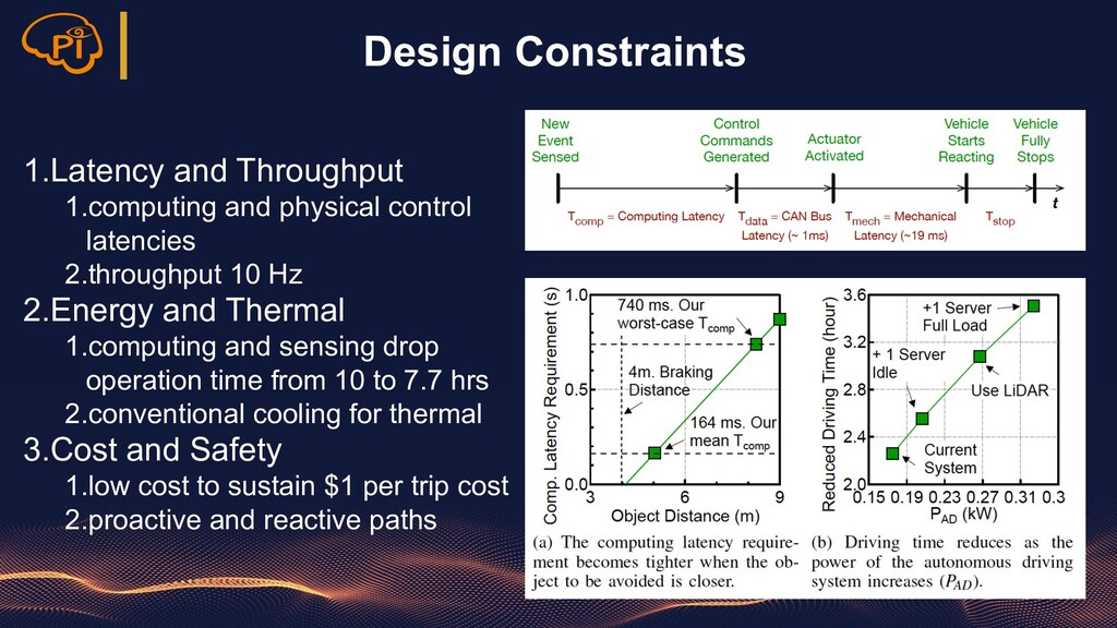 Design Constraints 1.Latency and Throughput 1.c...
