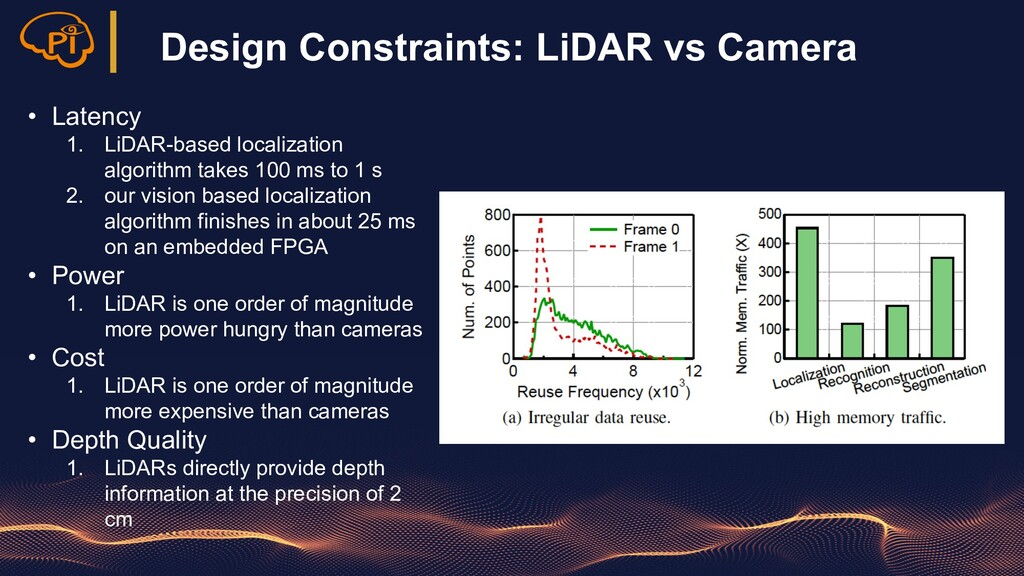 Design Constraints: LiDAR vs Camera • Latency 1...