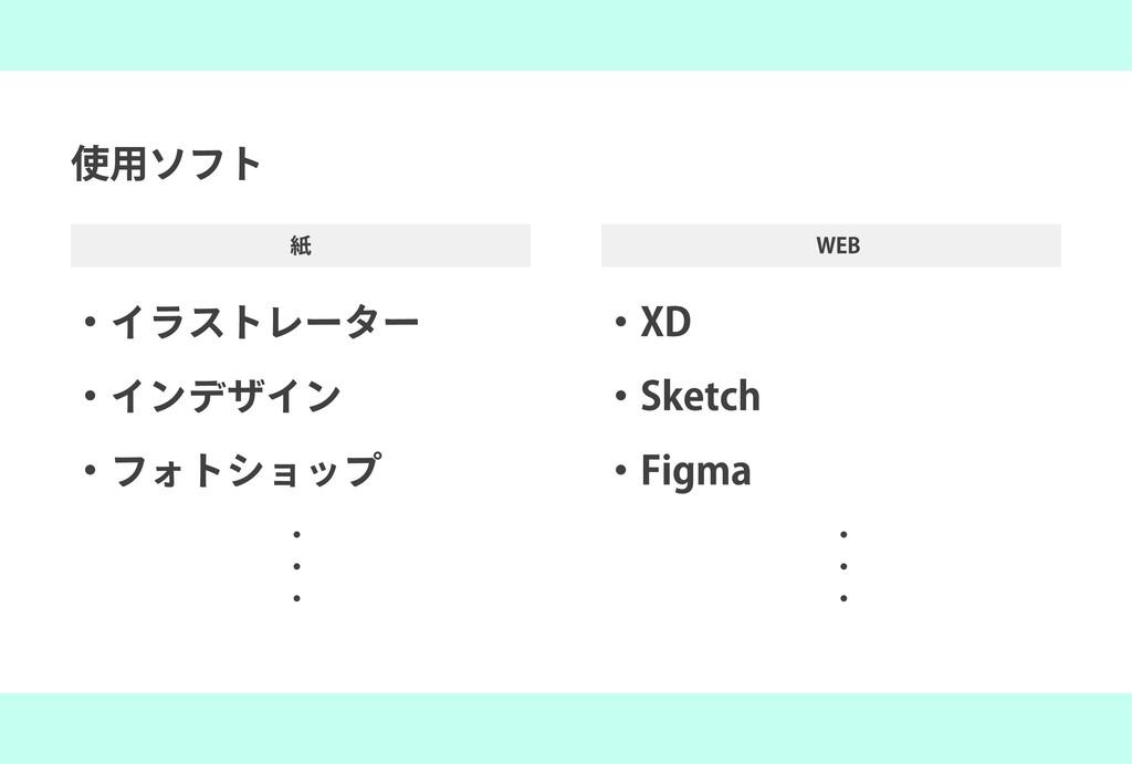 使用ソフト ・イラストレーター ・インデザイン ・フォトショップ ・XD ・Sketch ・F...
