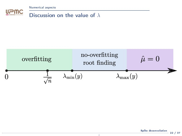 Numerical aspects Discussion on the value of λ ...