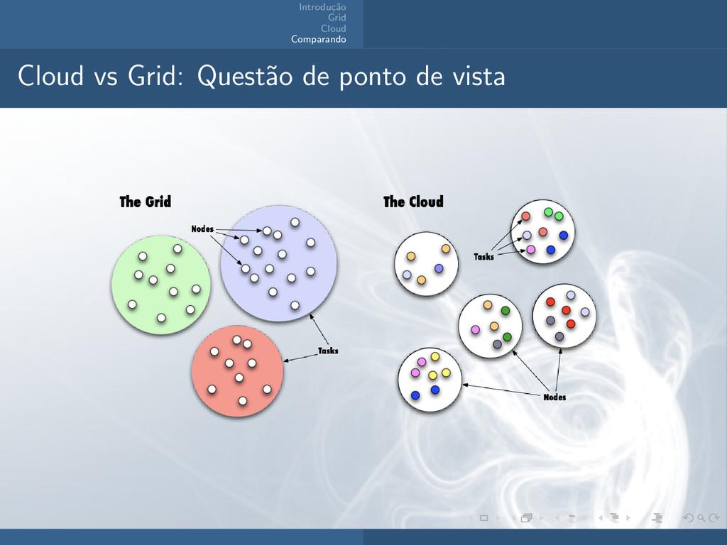 Introdu¸ c˜ ao Grid Cloud Comparando Cloud vs G...