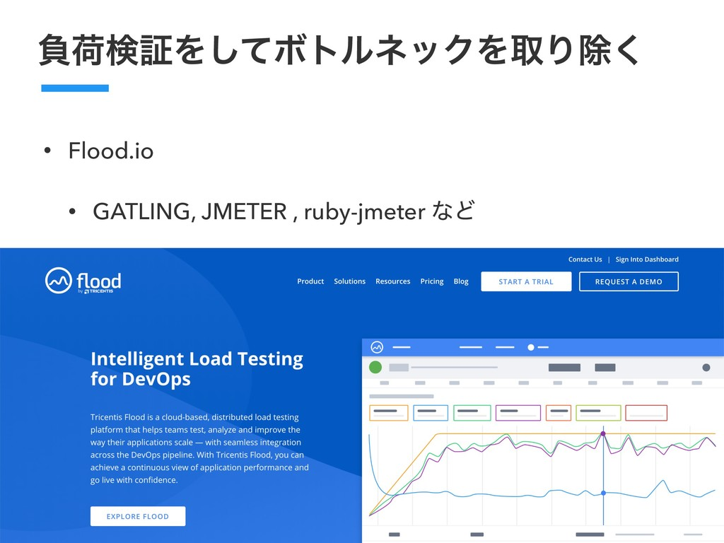 ෛՙݕূΛͯ͠ϘτϧωοΫΛऔΓআ͘ • Flood.io • GATLING, JMETER...