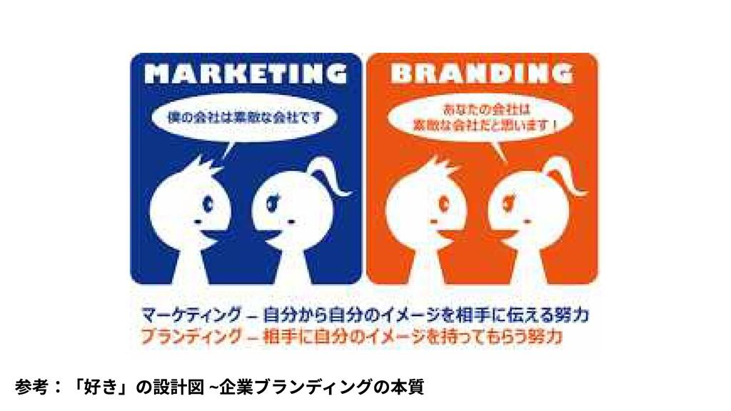 参考:「好き」の設計図 ~企業ブランディングの本質