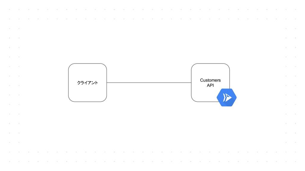 クライアント Customers API