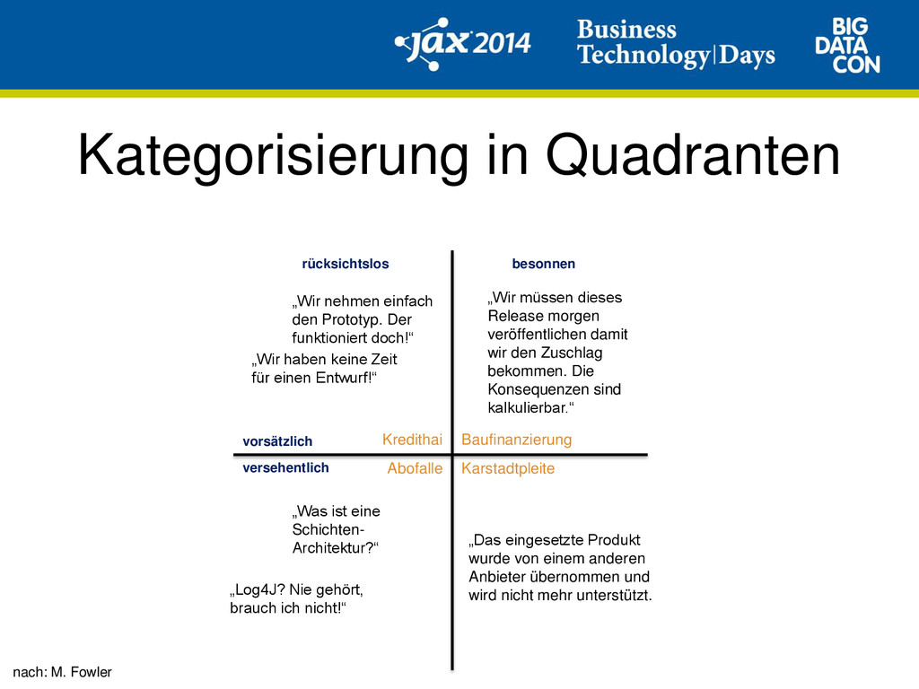 Kategorisierung in Quadranten rücksichtslos bes...