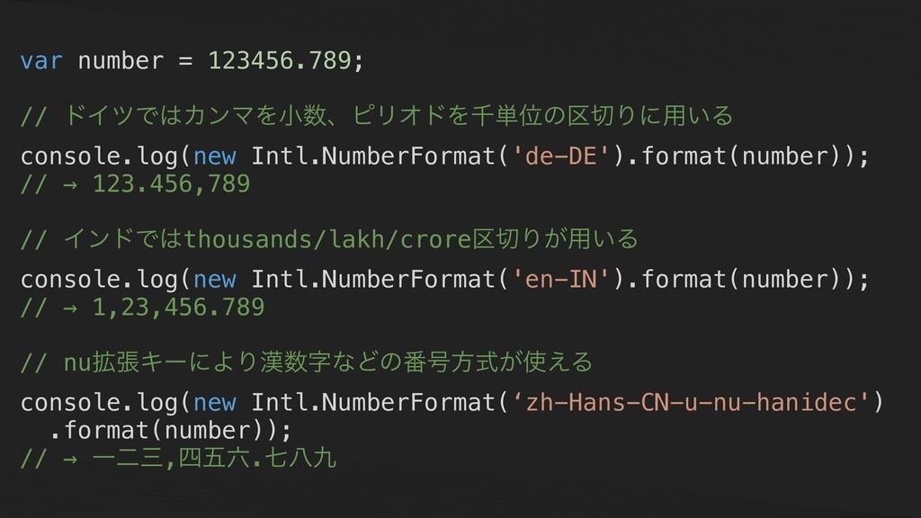 var number = 123456.789; // υΠπͰΧϯϚΛখɺϐϦΦυΛઍ୯...
