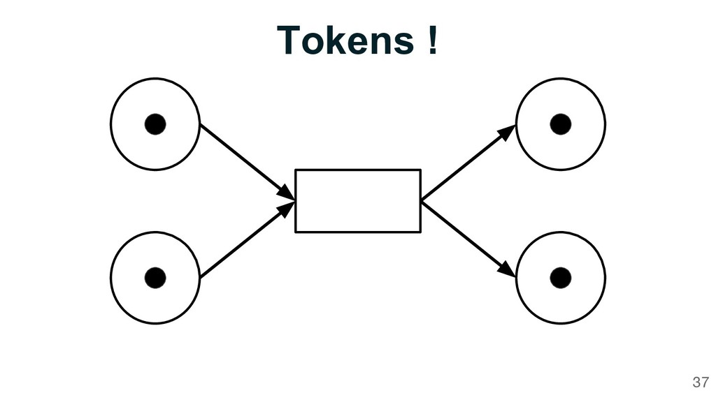 Tokens ! 37