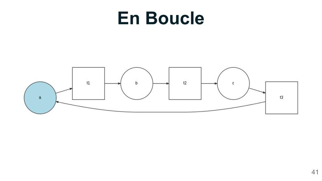 En Boucle 41