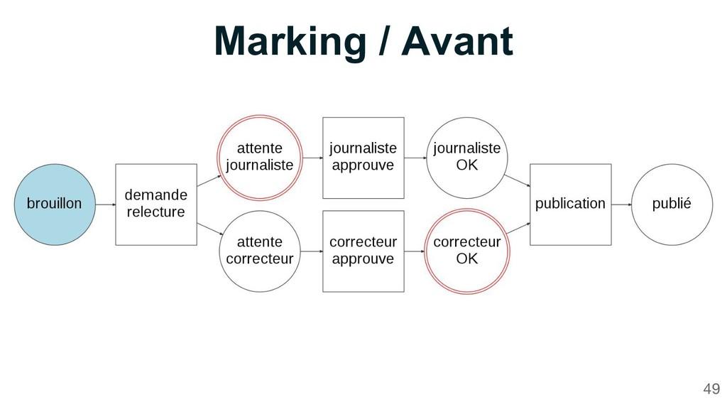 Marking / Avant 49