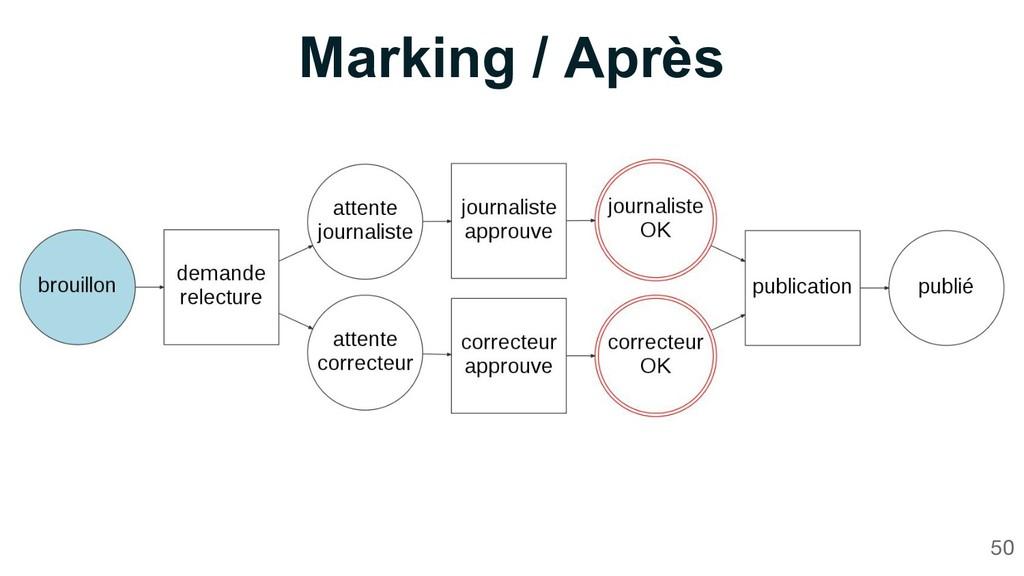 Marking / Après 50