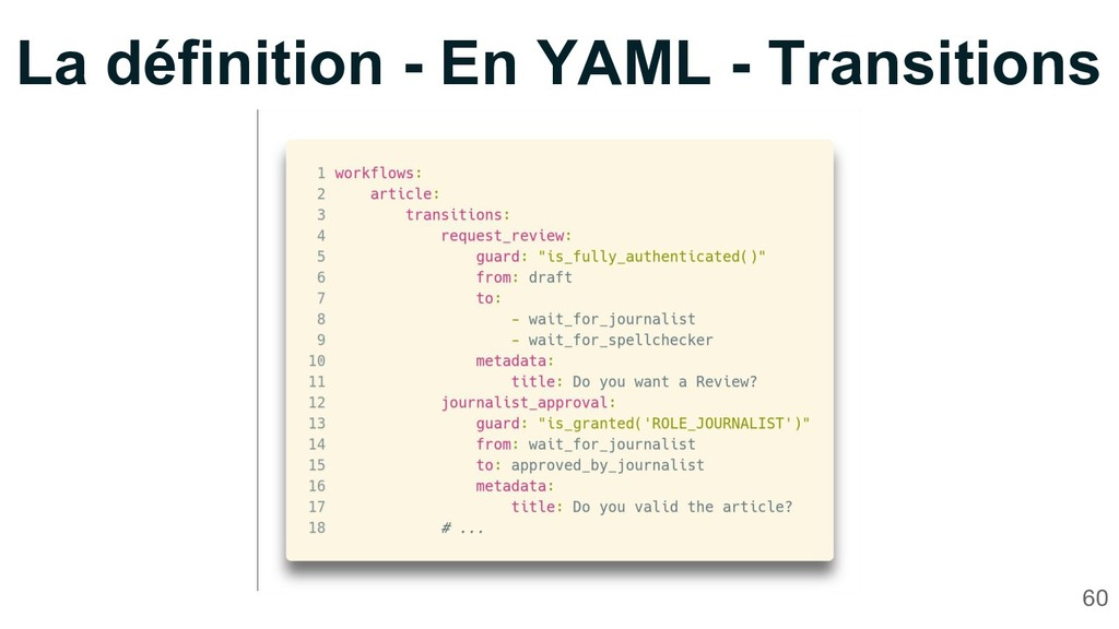 La définition - En YAML - Transitions 60