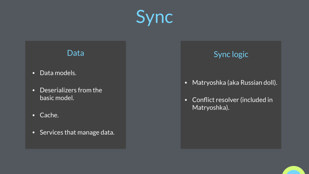 Sync • Data models. • Deserializers from the ba...