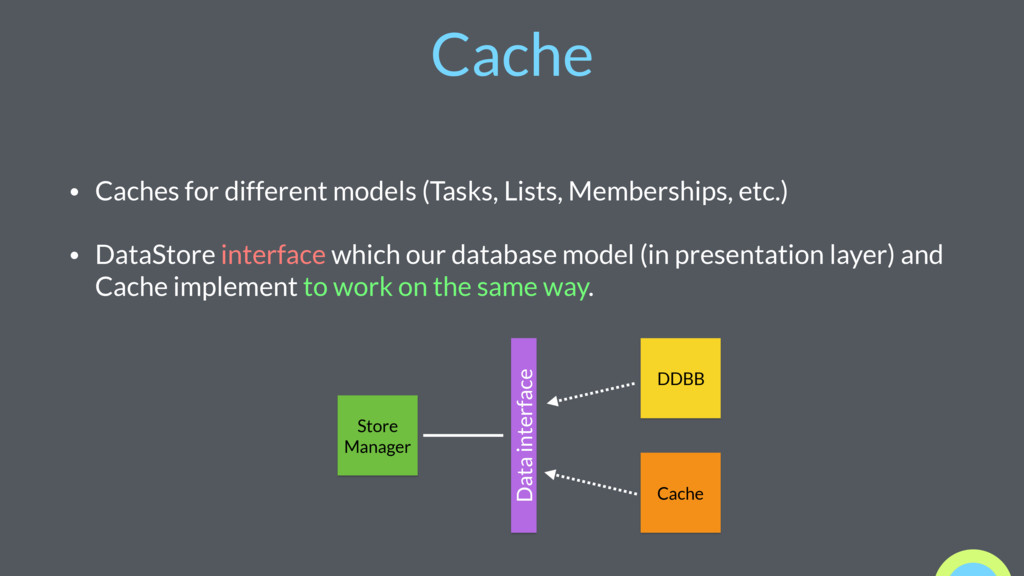 Cache • Caches for different models (Tasks, Lis...