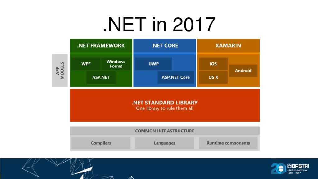 .NET in 2017