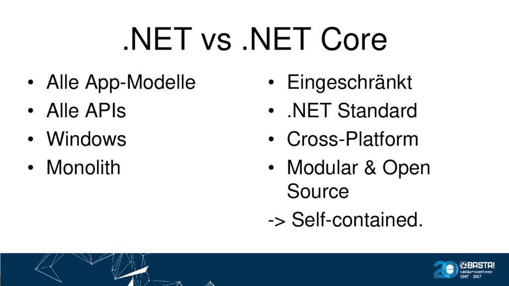 .NET vs .NET Core • Alle App-Modelle • Alle API...