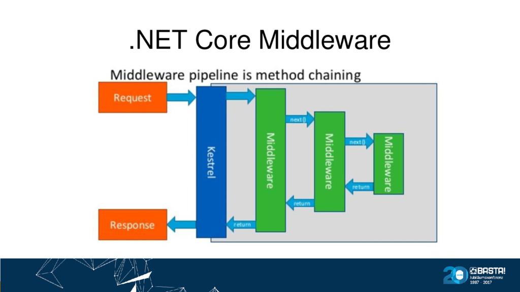 .NET Core Middleware