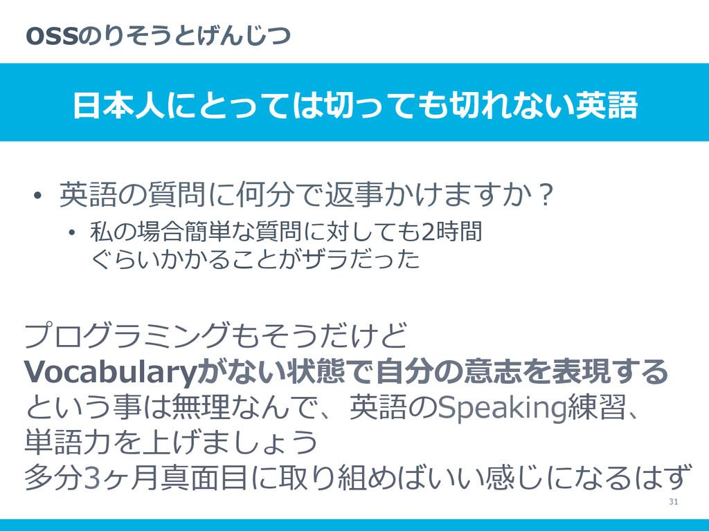 • 英語の質問に何分で返事かけますか? • 私の場合簡単な質問に対しても2時間 ぐらいかか...