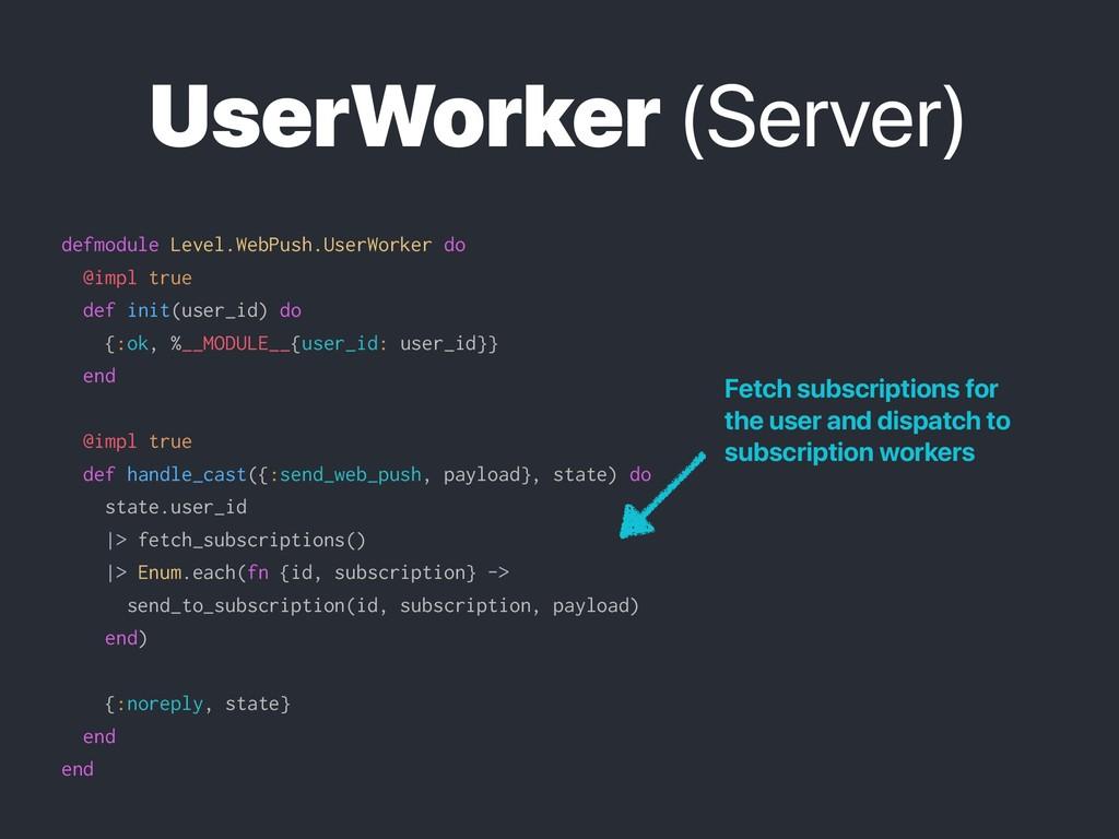 UserWorker (Server) defmodule Level.WebPush.Use...