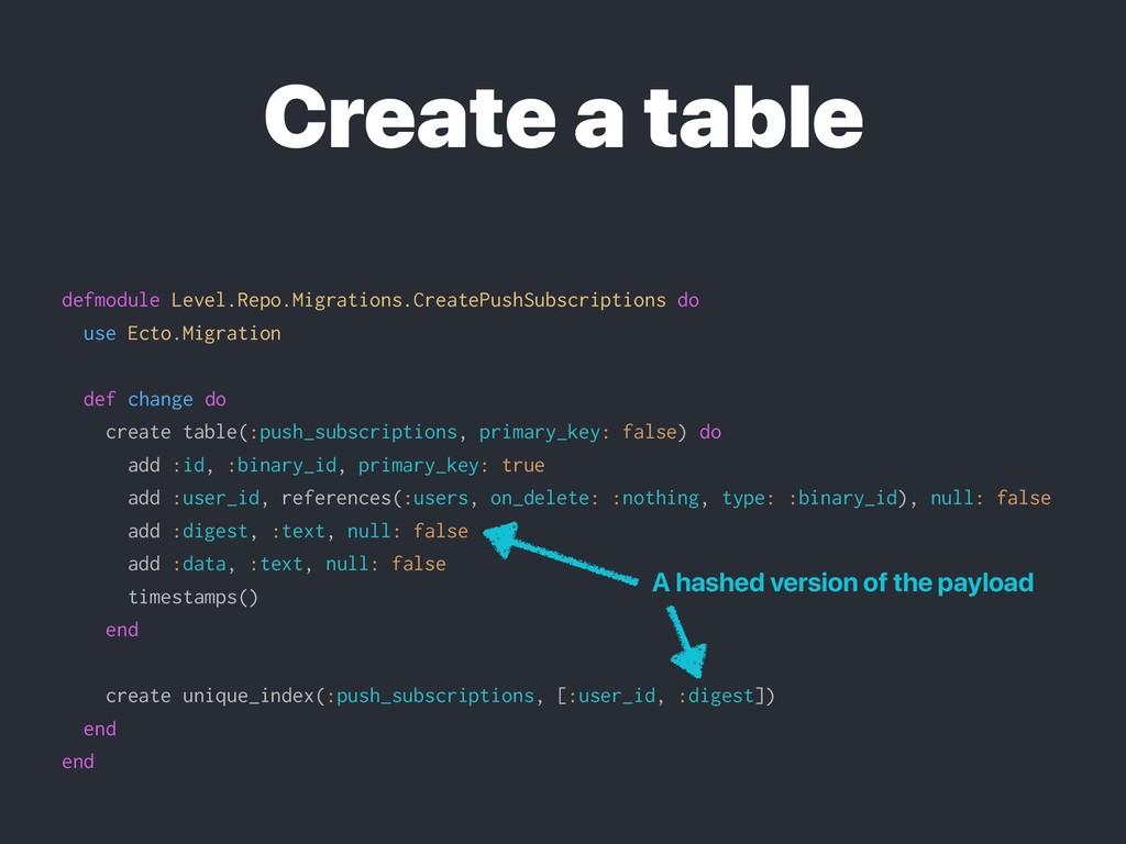 Create a table defmodule Level.Repo.Migrations....
