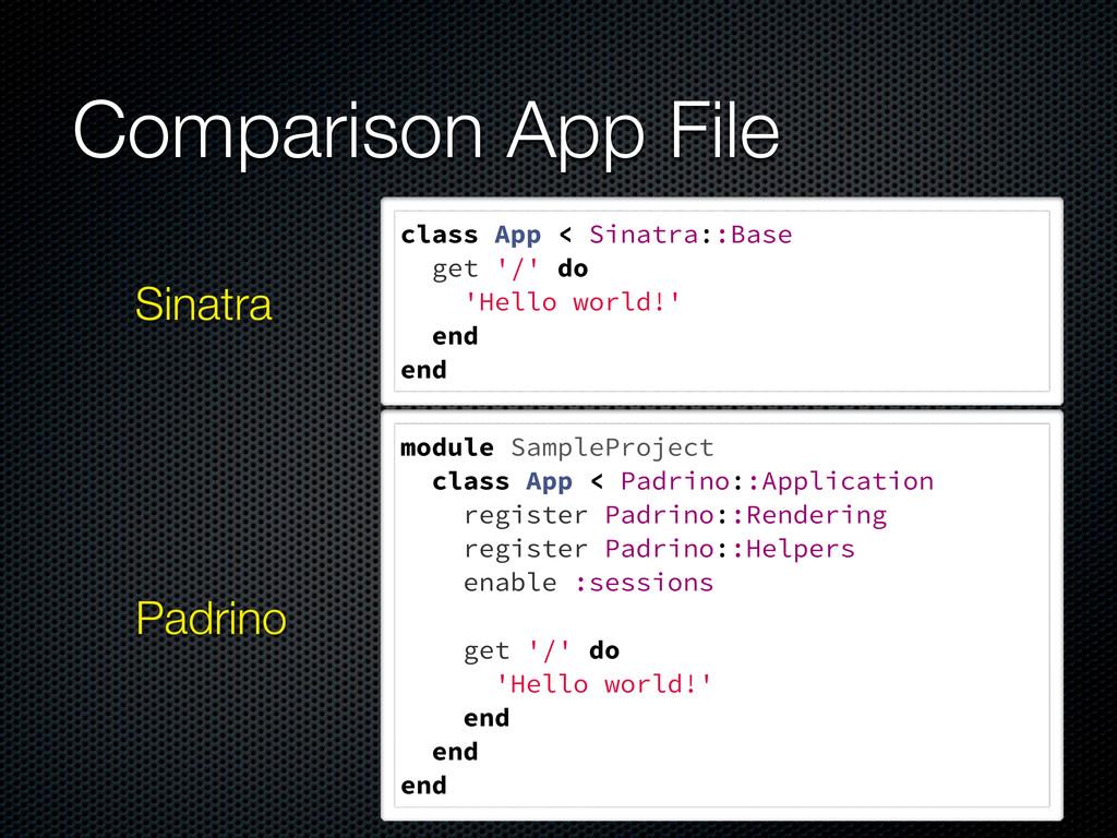 class App < Sinatra::Base get '/' do 'Hello wor...