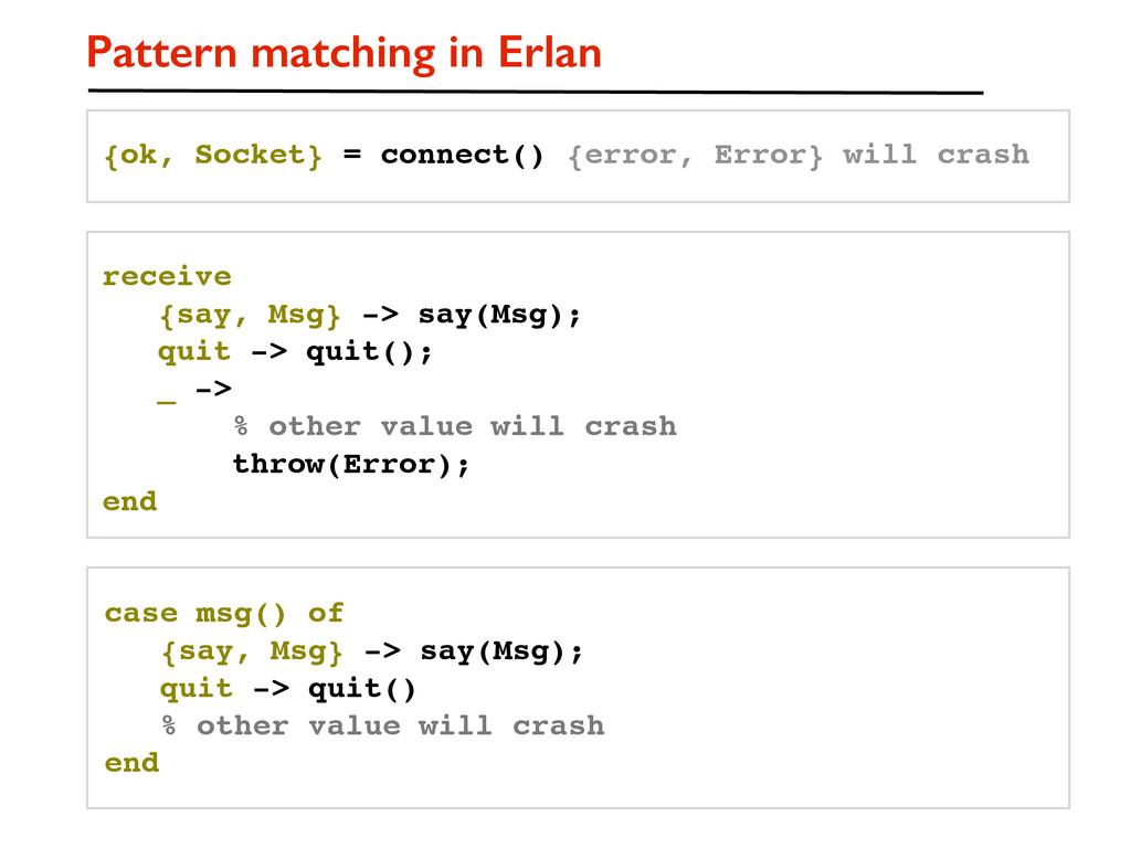 Pattern matching in Erlan {ok, Socket} = connec...