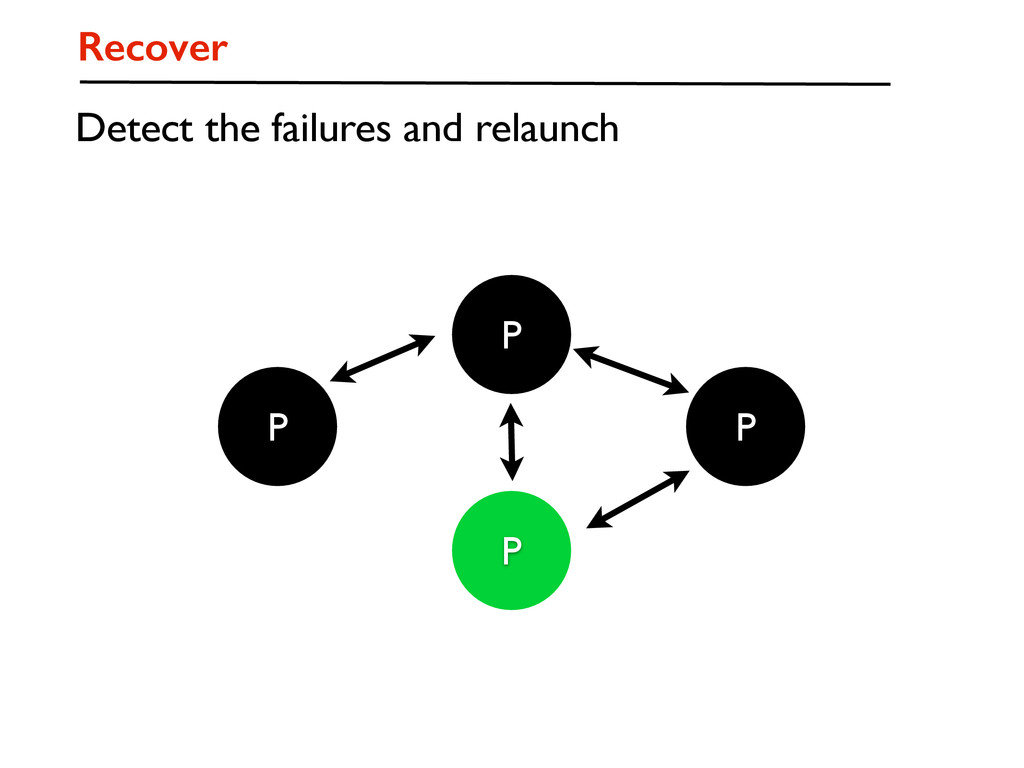P P P P Recover Detect the failures and relaunch