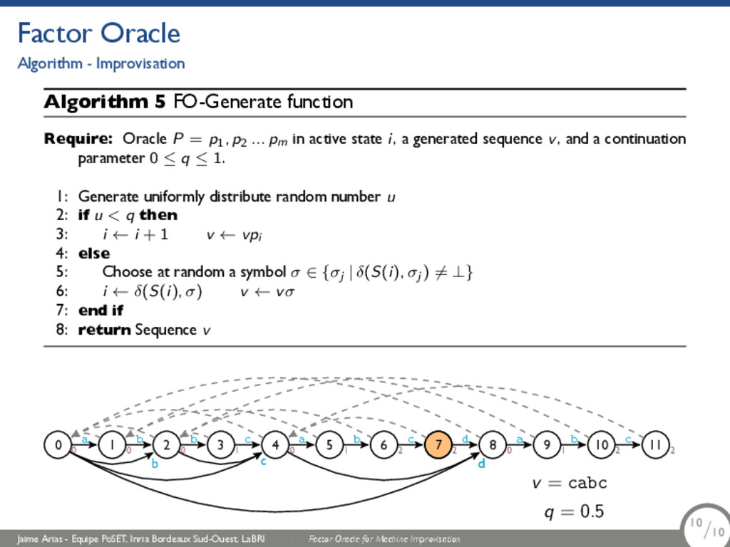 Factor Oracle Algorithm - Improvisation Algorit...
