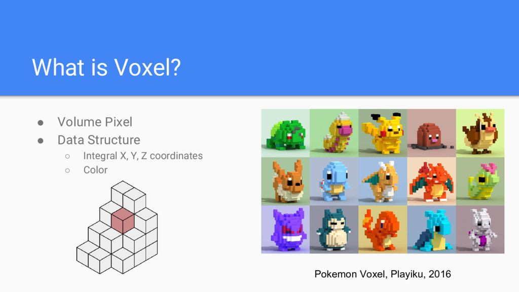 What is Voxel? ● Volume Pixel ● Data Structure ...