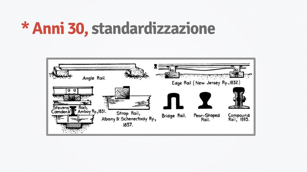 * Anni 30, standardizzazione