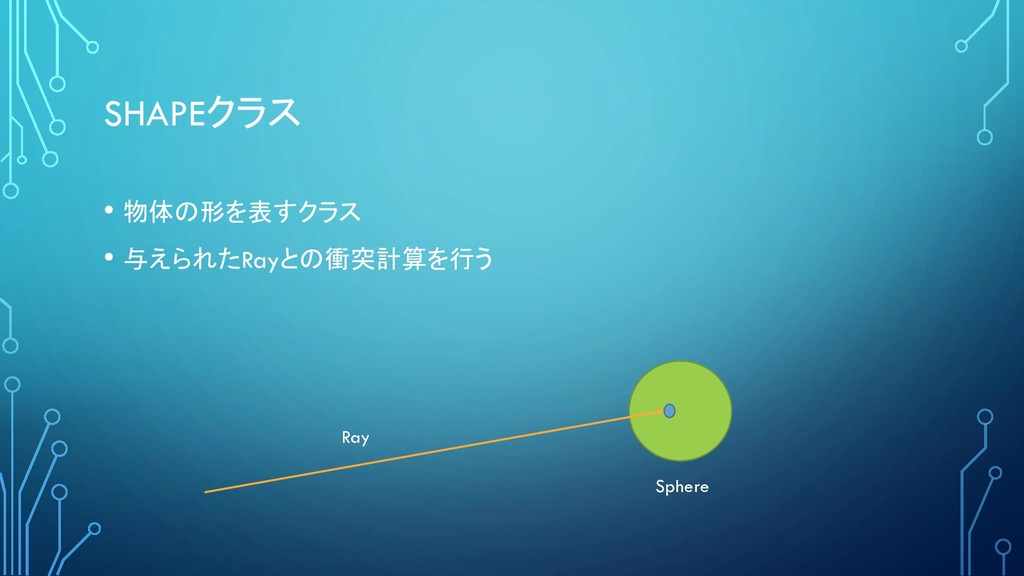 SHAPEクラス • 物体の形を表すクラス • 与えられたRayとの衝突計算を行う Spher...