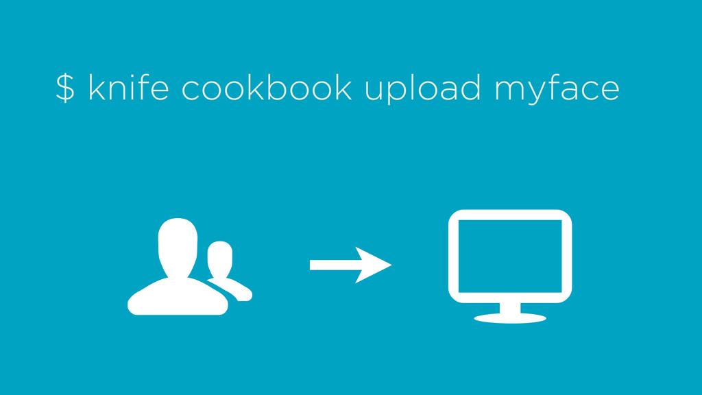 $ knife cookbook upload myface G M